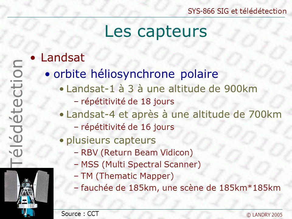 Les capteurs Télédétection Landsat orbite héliosynchrone polaire