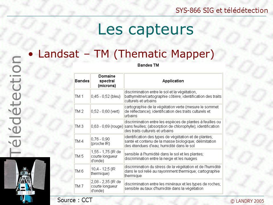 Les capteurs Landsat – TM (Thematic Mapper) Télédétection Source : CCT