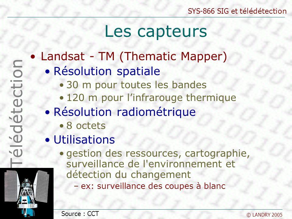 Les capteurs Télédétection Landsat - TM (Thematic Mapper)