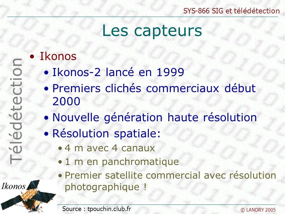 Les capteurs Télédétection Ikonos Ikonos-2 lancé en 1999