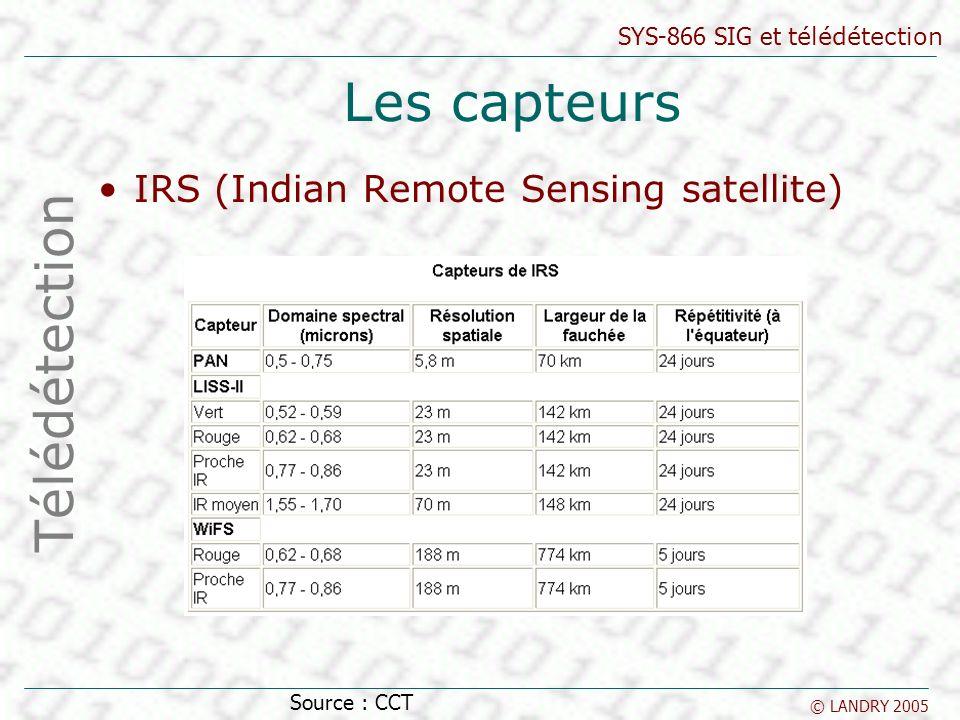 Les capteurs Télédétection IRS (Indian Remote Sensing satellite)