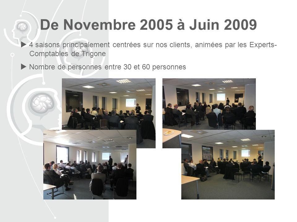De Novembre 2005 à Juin 2009  4 saisons principalement centrées sur nos clients, animées par les Experts-Comptables de Trigone.