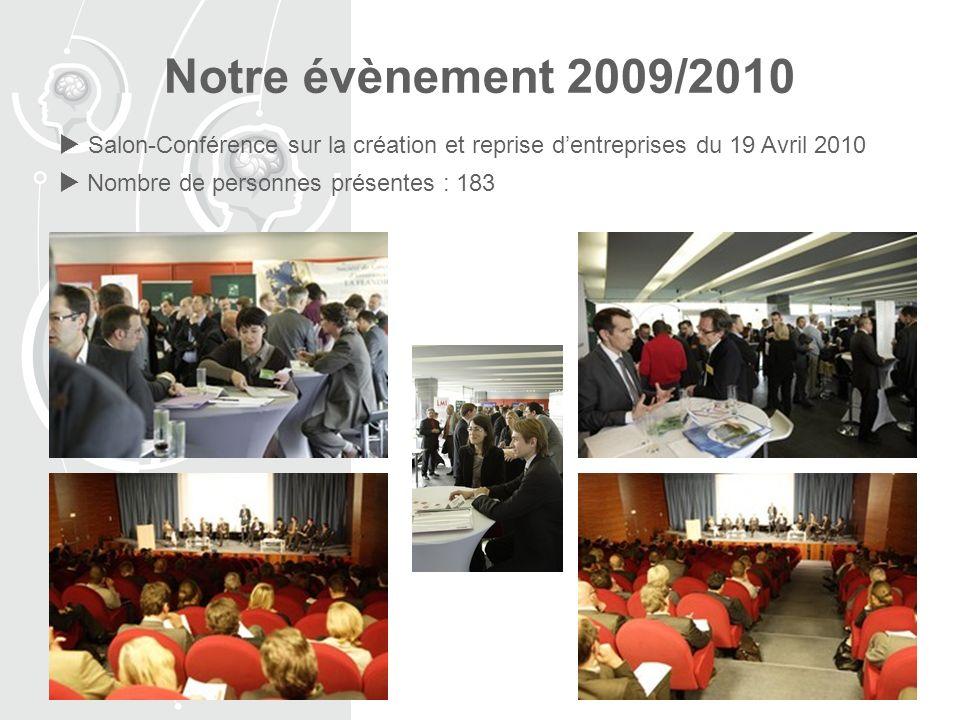 Notre évènement 2009/2010 Salon-Conférence sur la création et reprise d'entreprises du 19 Avril 2010.
