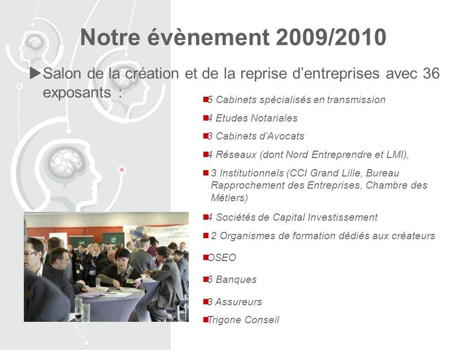 Notre évènement 2009/2010 Salon de la création et de la reprise d'entreprises avec 36 exposants : 5 Cabinets spécialisés en transmission.