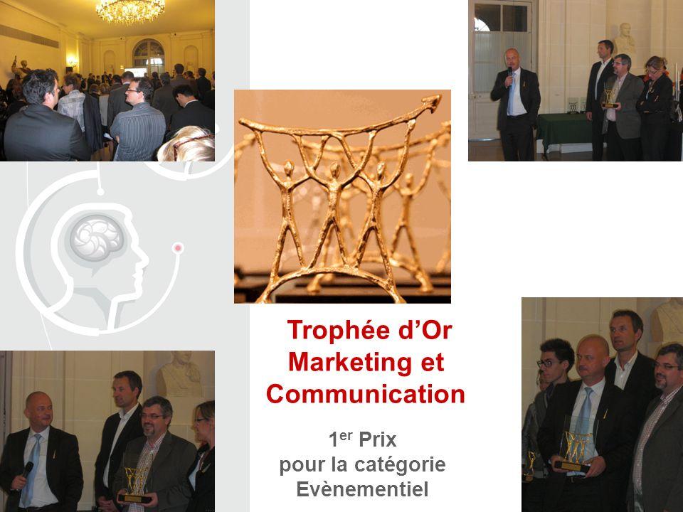 Marketing et Communication pour la catégorie Evènementiel