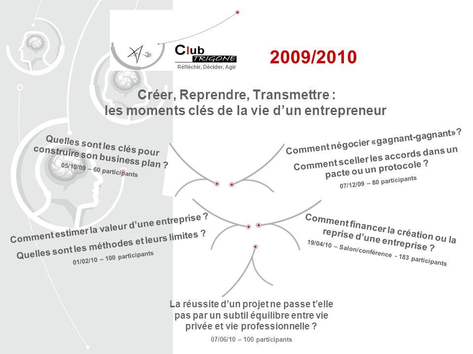 2009/2010 Réfléchir, Décider, Agir.