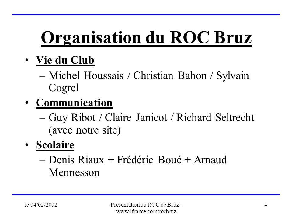 Organisation du ROC Bruz