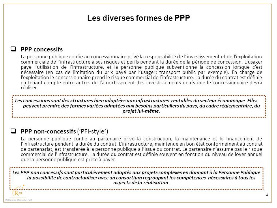 Les diverses formes de PPP