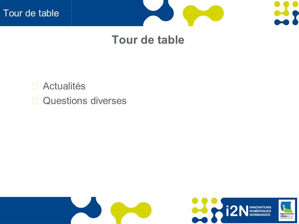 Tour de table Actualités Questions diverses Tour de table