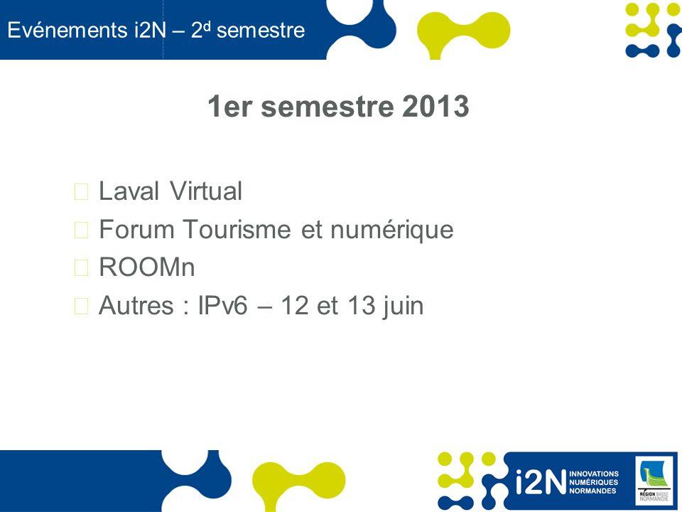 Evénements i2N – 2d semestre