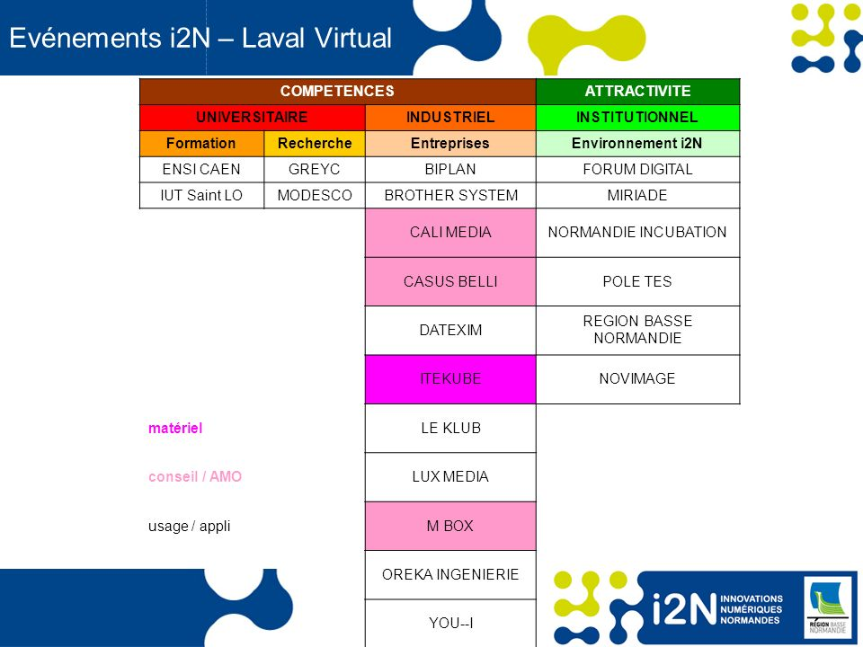 Evénements i2N – Laval Virtual