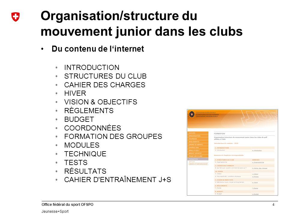 Organisation/structure du mouvement junior dans les clubs