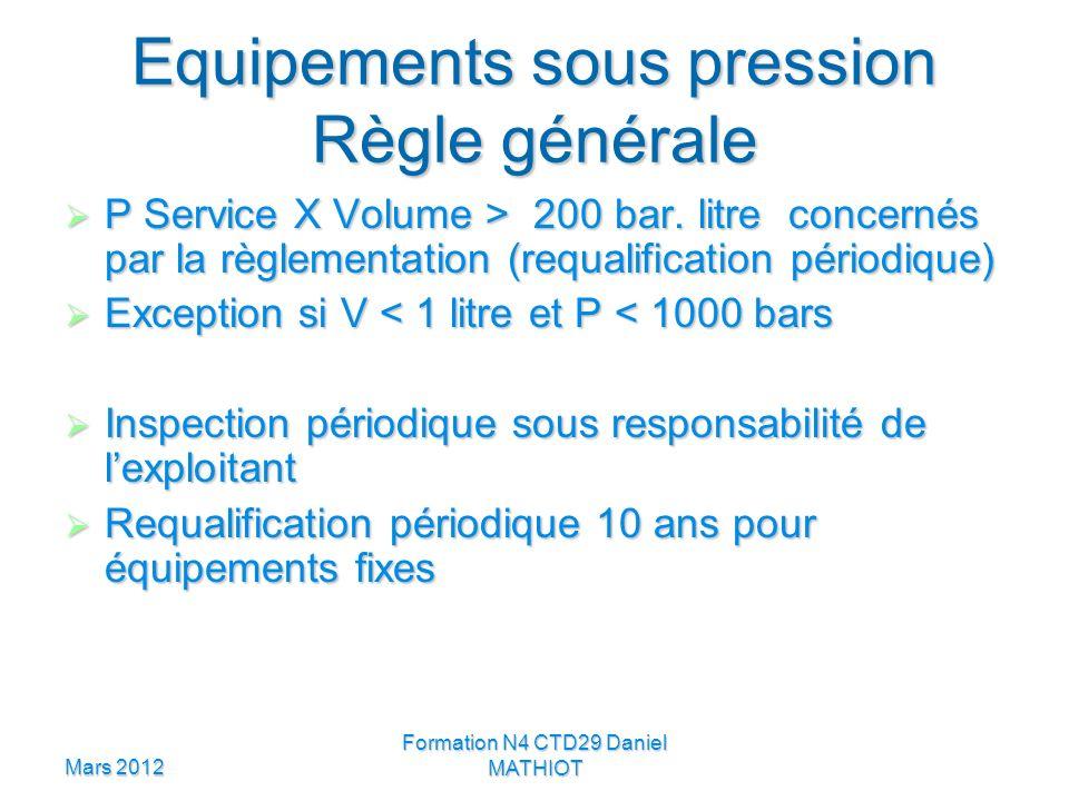 Equipements sous pression Règle générale