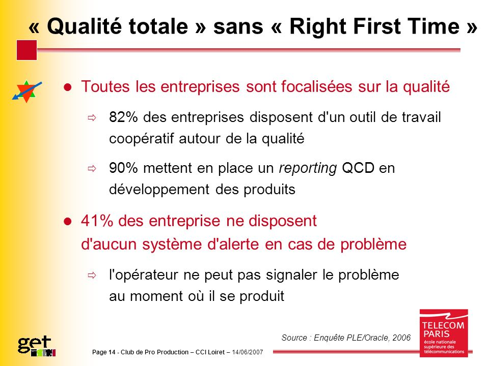 « Qualité totale » sans « Right First Time »
