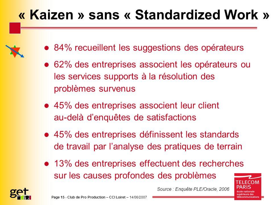 « Kaizen » sans « Standardized Work »