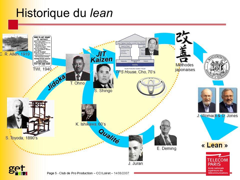 Historique du lean JIT Kaizen Jidoka Qualité « Lean »