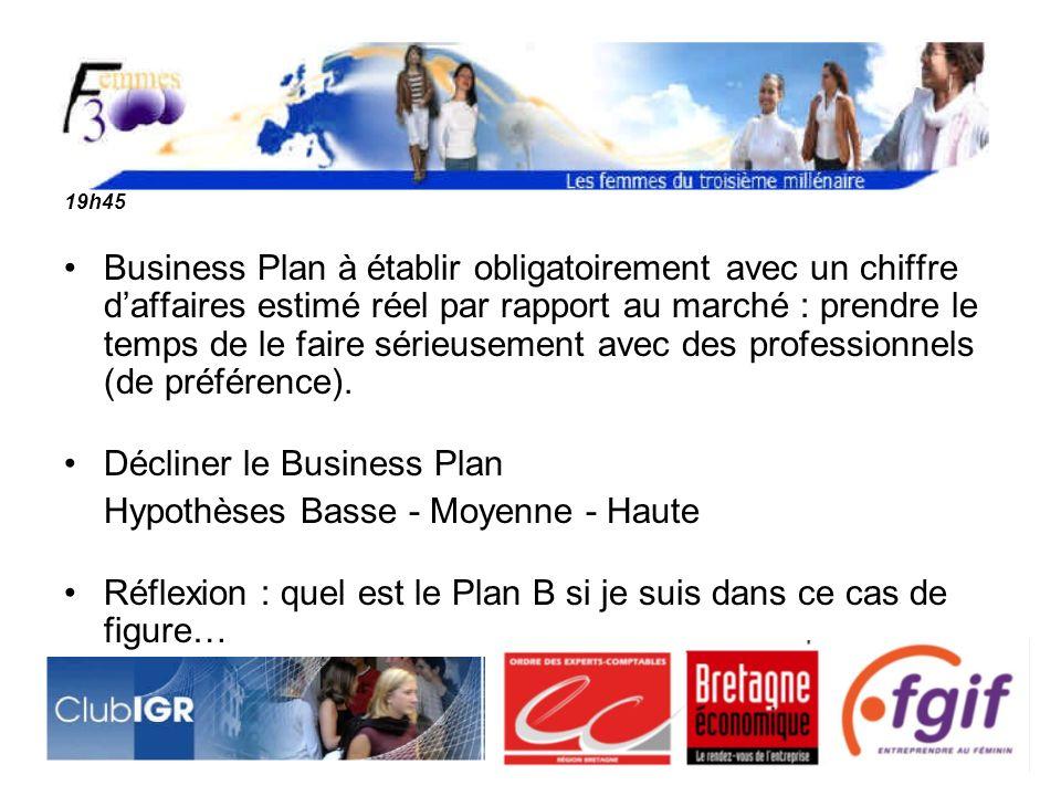 Décliner le Business Plan Hypothèses Basse - Moyenne - Haute
