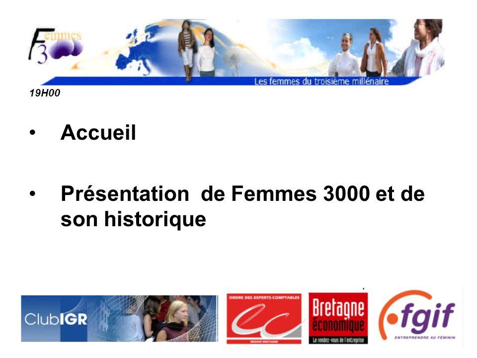 Présentation de Femmes 3000 et de son historique
