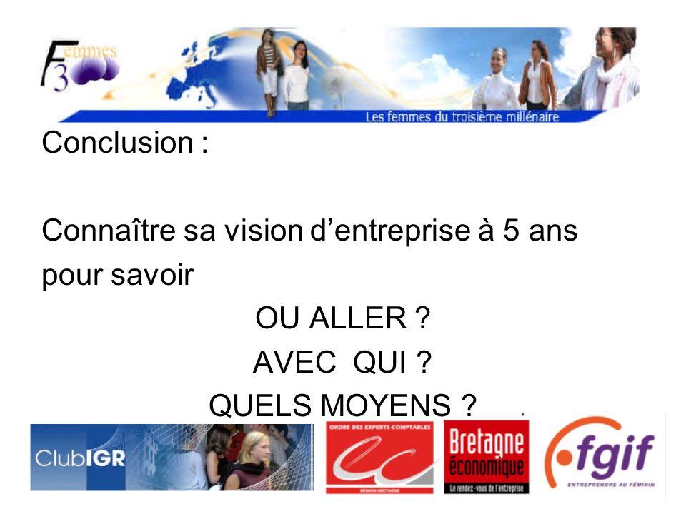 Conclusion : Connaître sa vision d'entreprise à 5 ans.