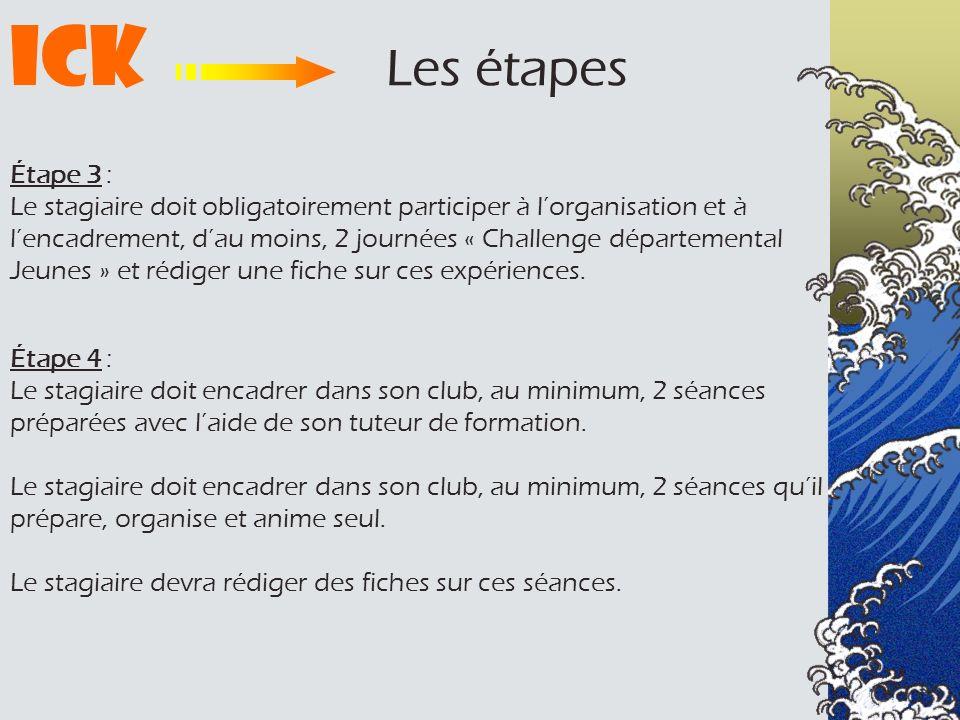 ICK Les étapes. Étape 3 :