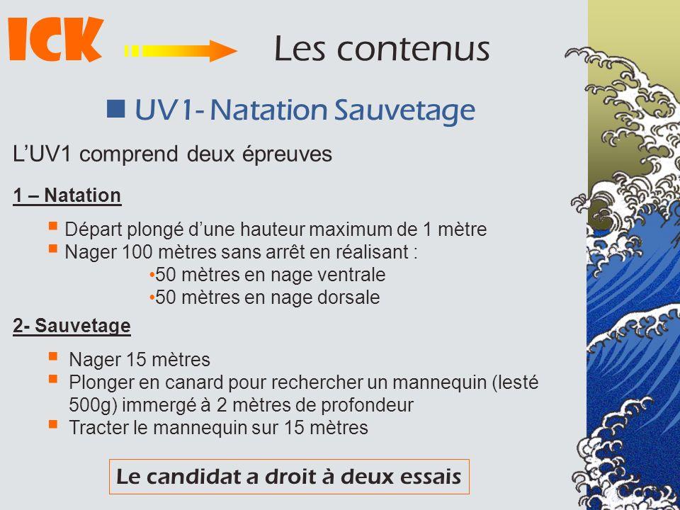 ICK Les contenus  UV1- Natation Sauvetage