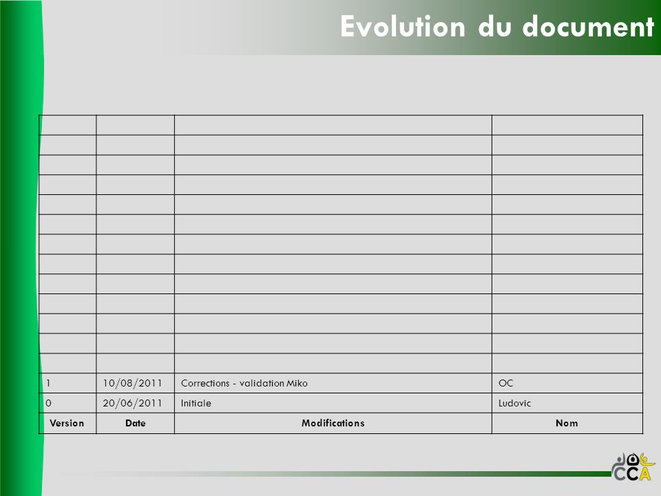 Evolution du document 1 10/08/2011 Corrections - validation Miko OC
