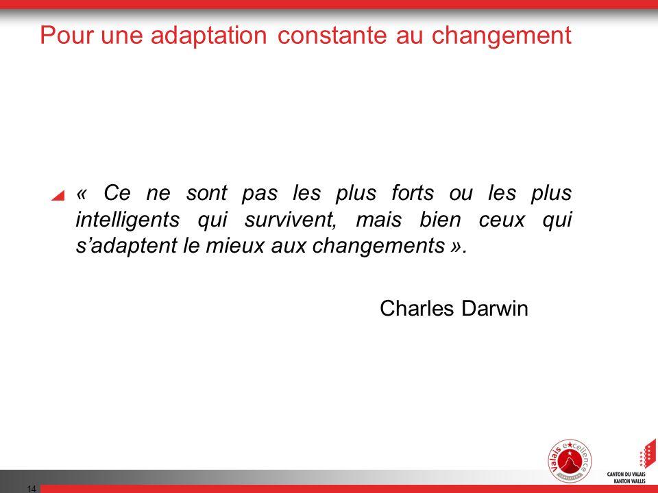 Pour une adaptation constante au changement