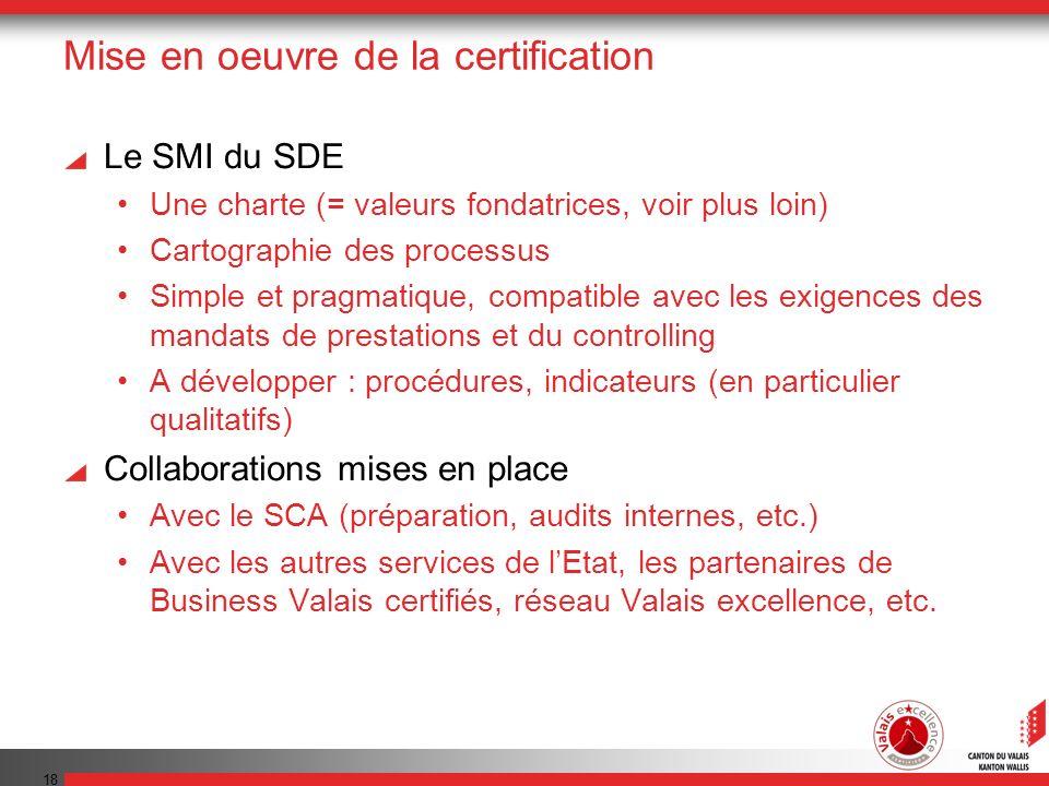 Mise en oeuvre de la certification