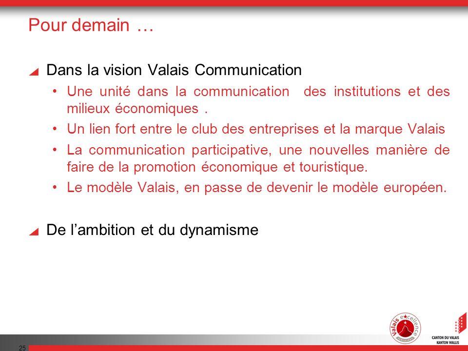 Pour demain … Dans la vision Valais Communication