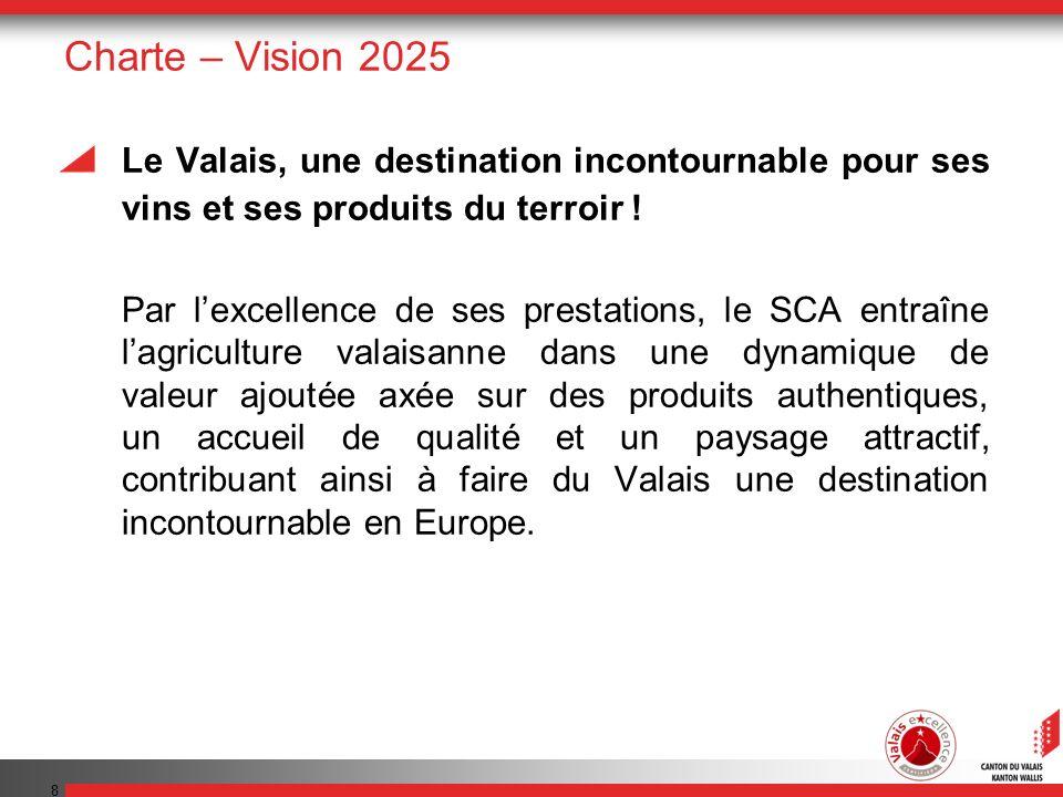 Charte – Vision 2025 Le Valais, une destination incontournable pour ses vins et ses produits du terroir !
