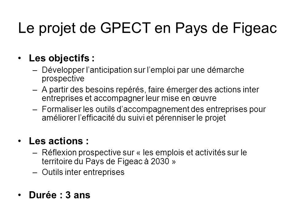 Le projet de GPECT en Pays de Figeac