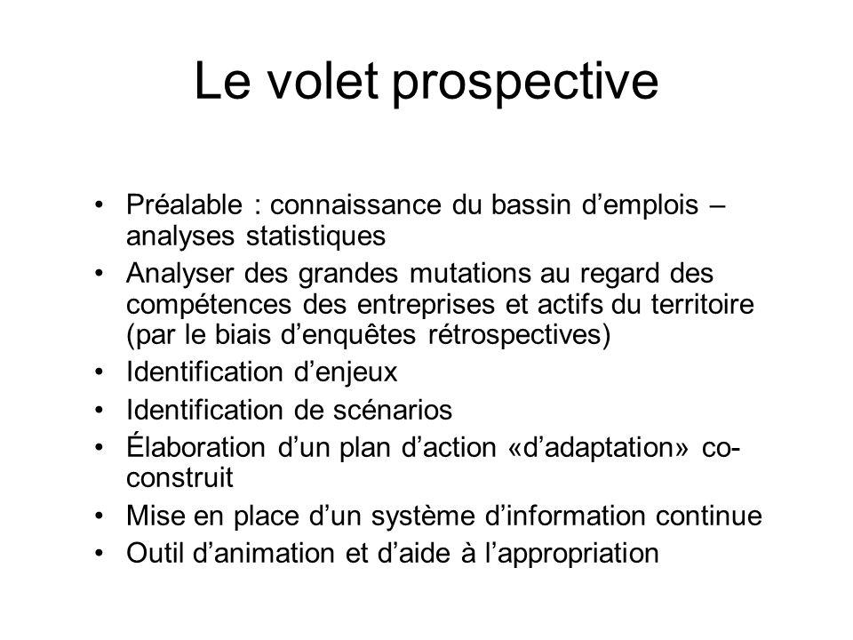 Le volet prospective Préalable : connaissance du bassin d'emplois – analyses statistiques.