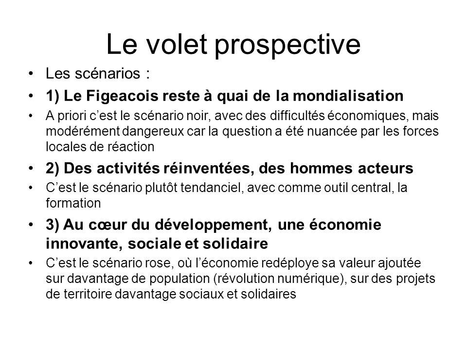 Le volet prospective Les scénarios :
