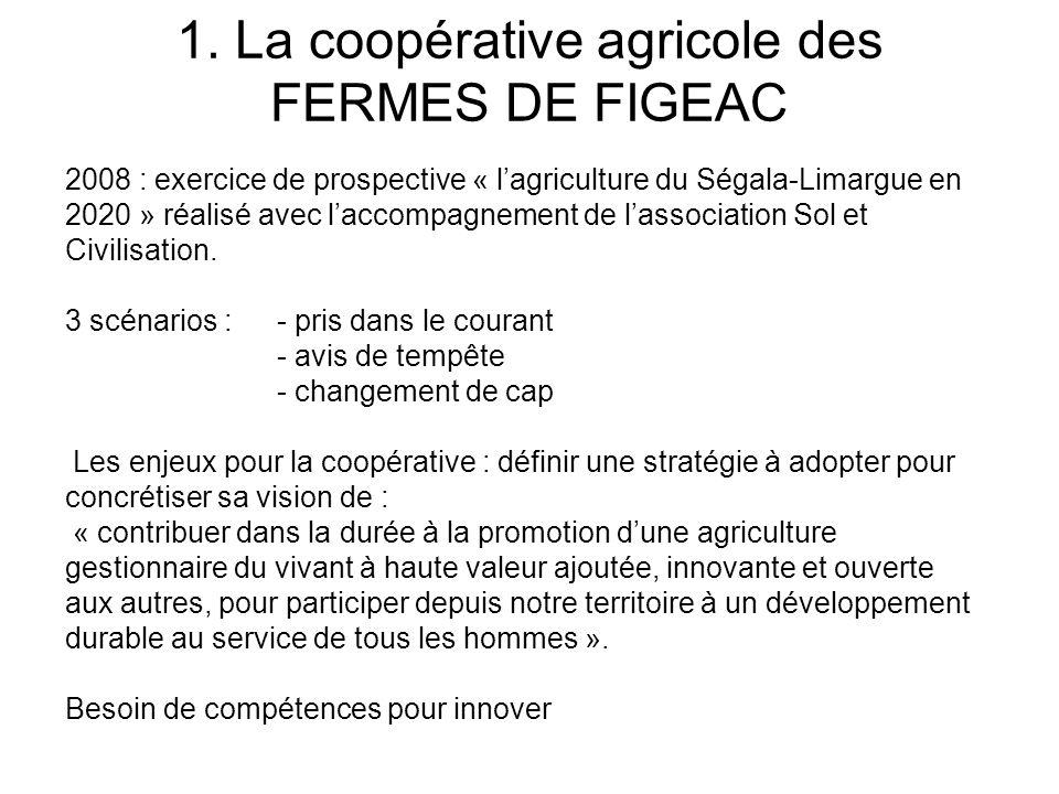 1. La coopérative agricole des FERMES DE FIGEAC