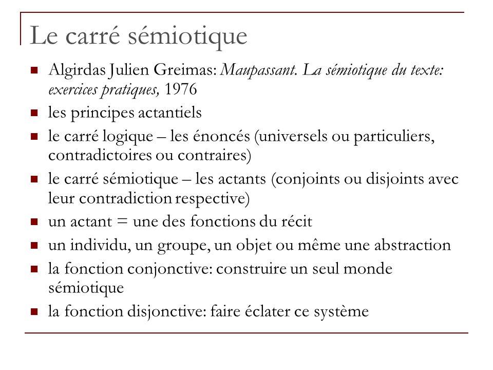 Le carré sémiotique Algirdas Julien Greimas: Maupassant. La sémiotique du texte: exercices pratiques, 1976.