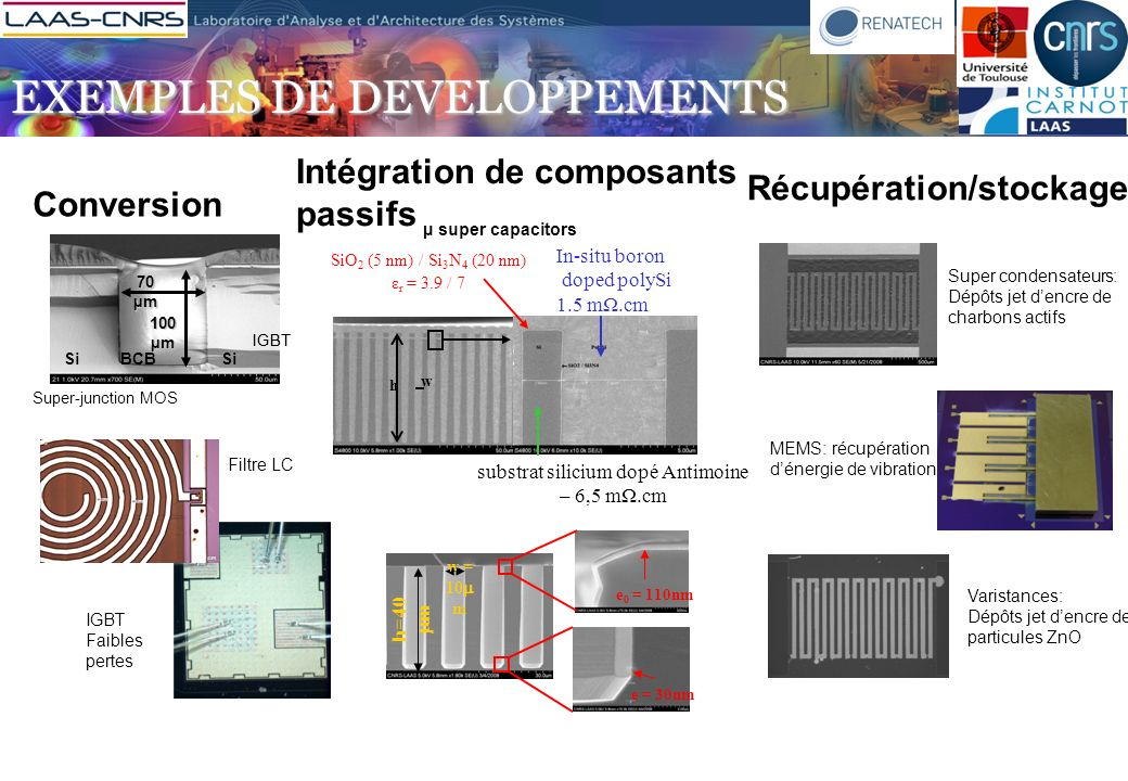 EXEMPLES DE DEVELOPPEMENTS