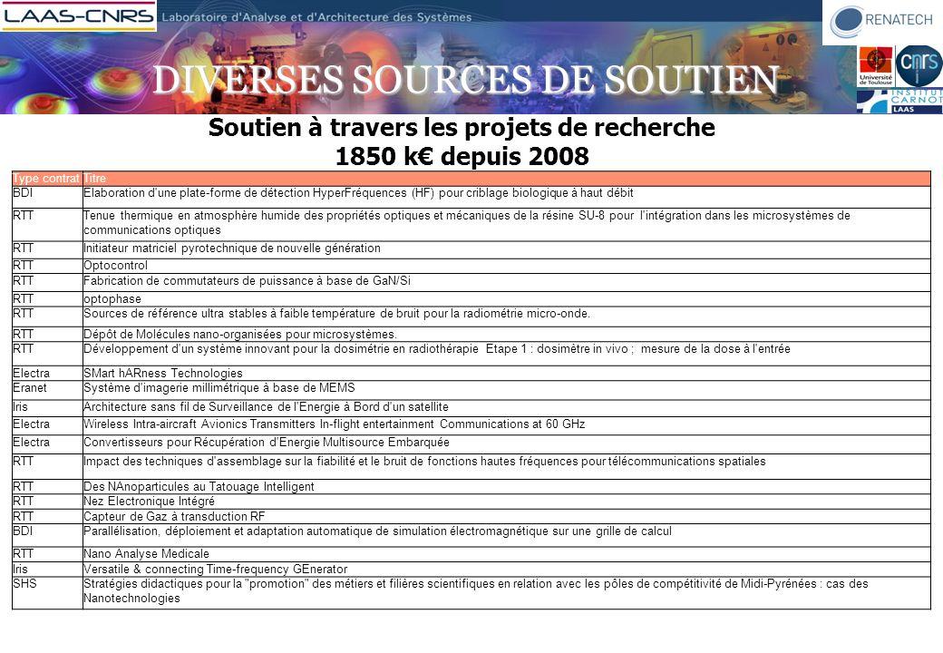 DIVERSES SOURCES DE SOUTIEN