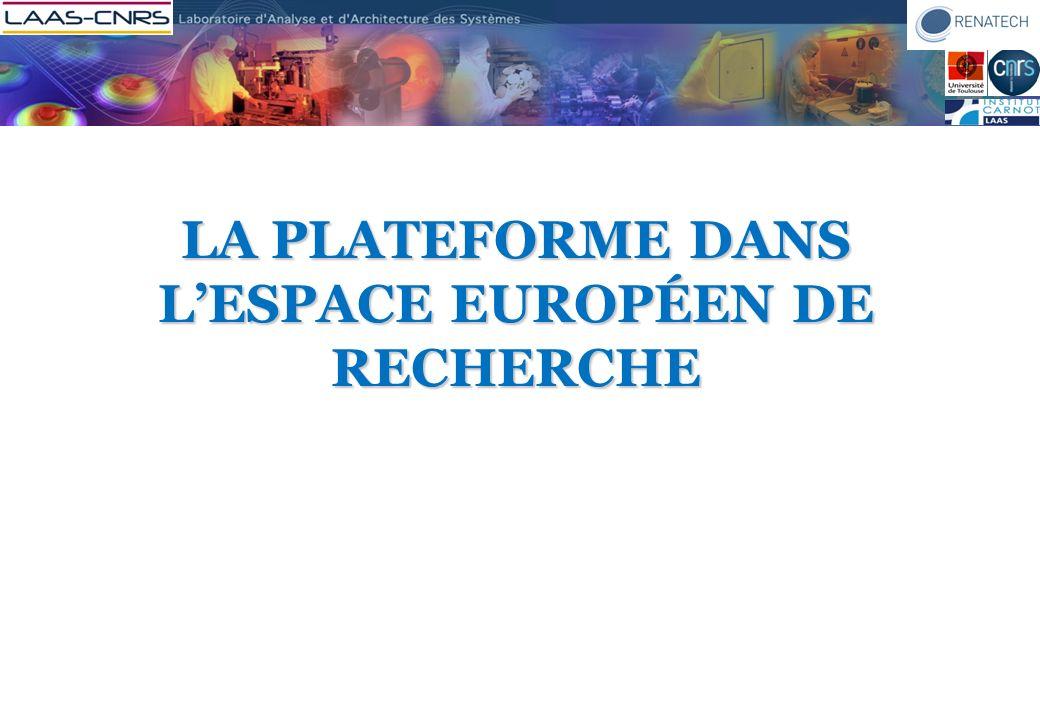La plateforme dans l'espace européen de recherche