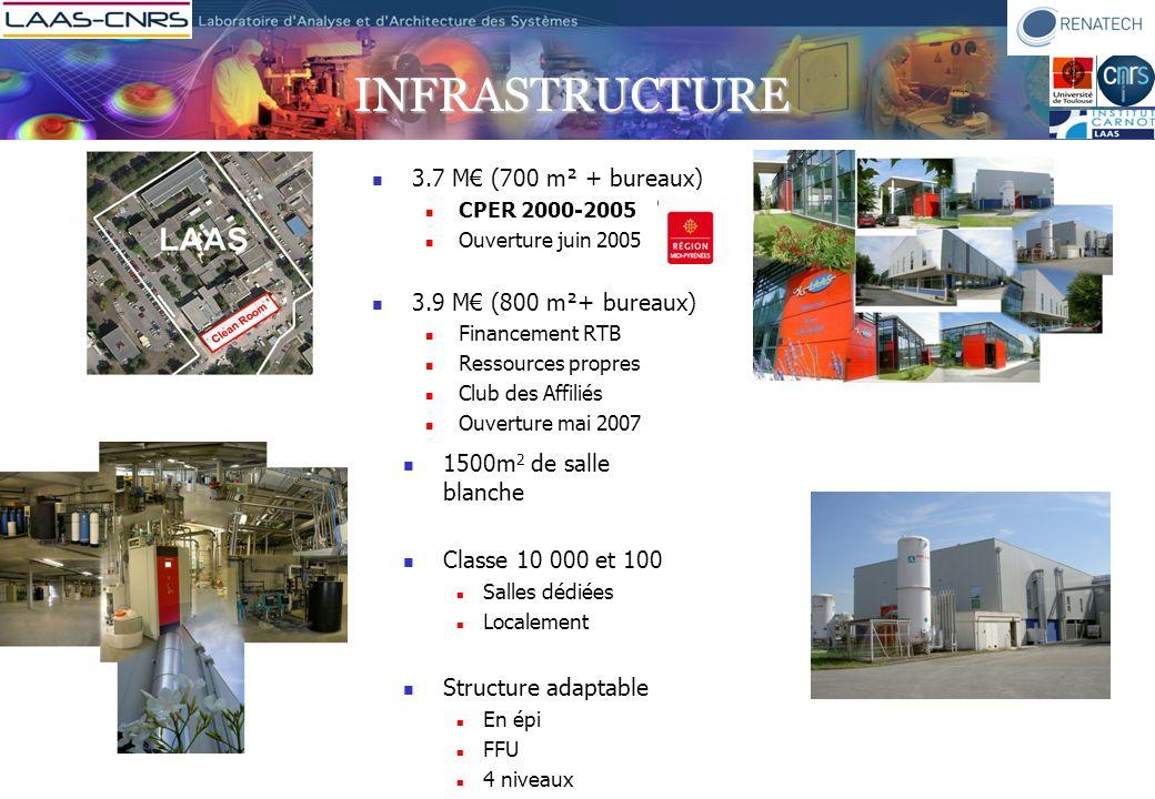 infrastructure 3.7 M€ (700 m² + bureaux) 3.9 M€ (800 m²+ bureaux)