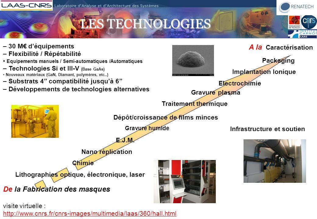 LES TECHNOLOGIES A la Caractérisation De la Fabrication des masques
