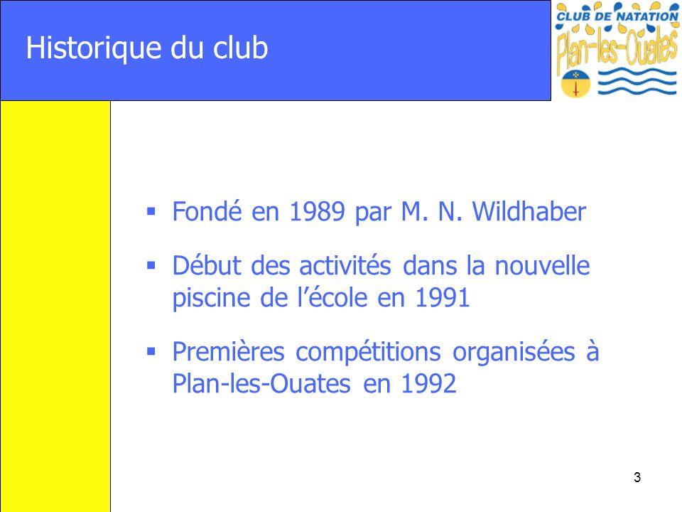 Historique du club Fondé en 1989 par M. N. Wildhaber