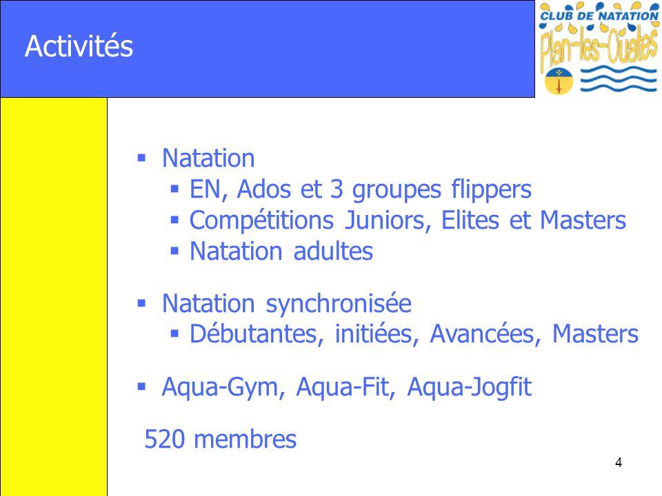 Activités Natation EN, Ados et 3 groupes flippers