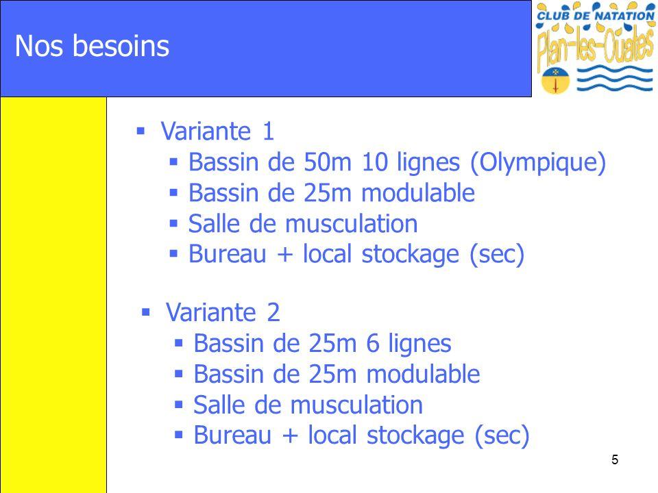 Nos besoins Variante 1 Bassin de 50m 10 lignes (Olympique)