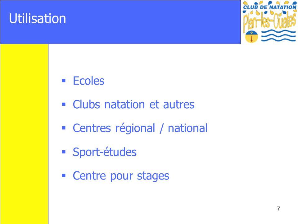 Utilisation Ecoles Clubs natation et autres