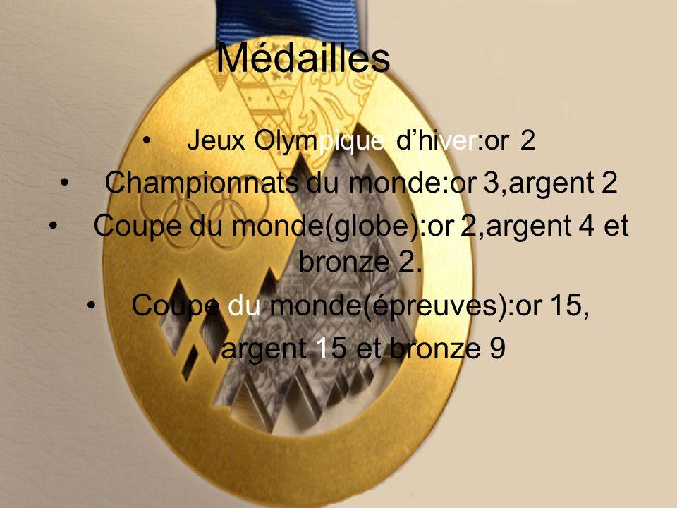 Médailles Championnats du monde:or 3,argent 2