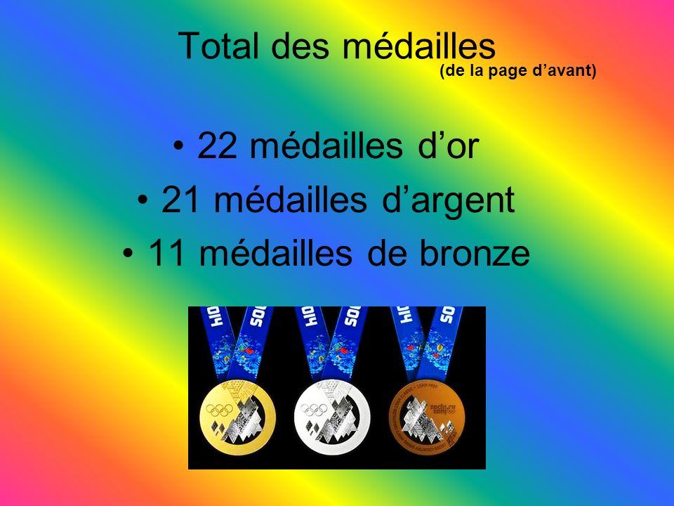 Total des médailles 22 médailles d'or 21 médailles d'argent