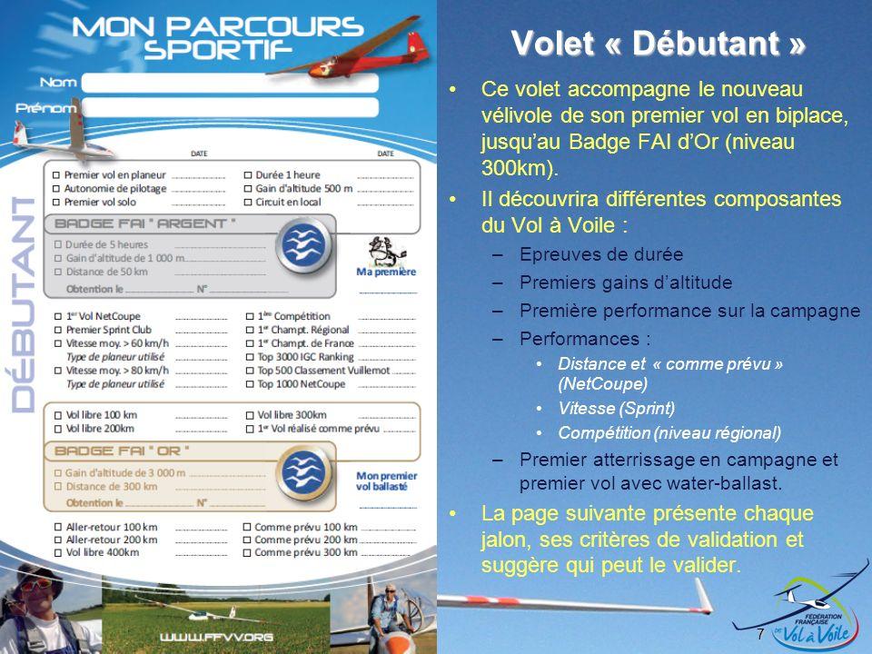 Volet « Débutant » Ce volet accompagne le nouveau vélivole de son premier vol en biplace, jusqu'au Badge FAI d'Or (niveau 300km).