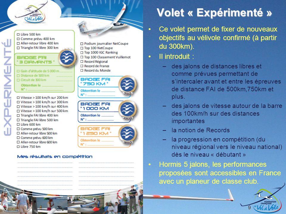 Volet « Expérimenté » Ce volet permet de fixer de nouveaux objectifs au vélivole confirmé (à partir du 300km).