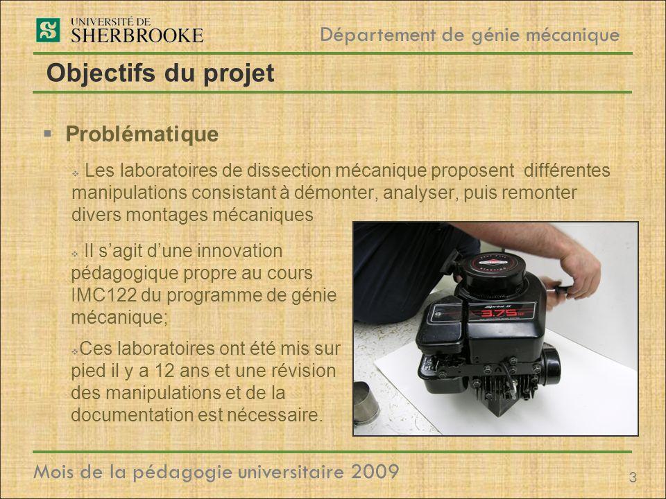 Objectifs du projet Problématique