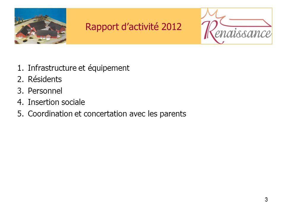 Rapport d'activité 2012 Infrastructure et équipement Résidents